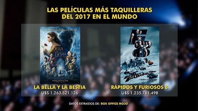 """""""La bella y la bestia"""" y """"Mi villano favorito 3"""", lideraron la taquilla"""