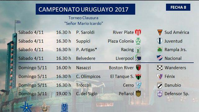 Este sábado vuelve el fútbol con la octava fecha del Clausura