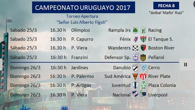 Peñarol-Defensor en el Franzini, inicio de lujo para Fecha 8 del Apertura