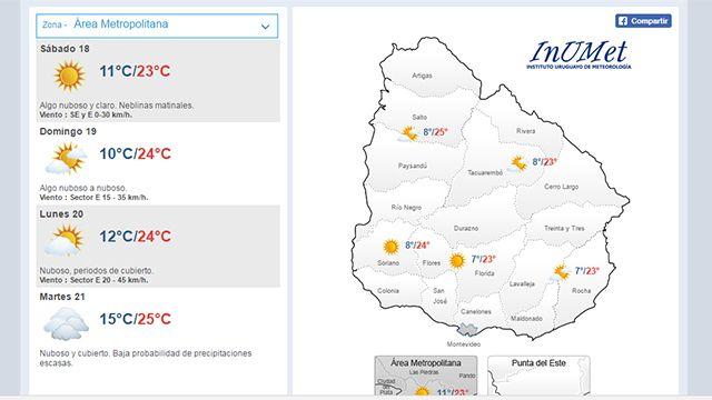 Fin de semana con sol y temperatura máxima 23/24°