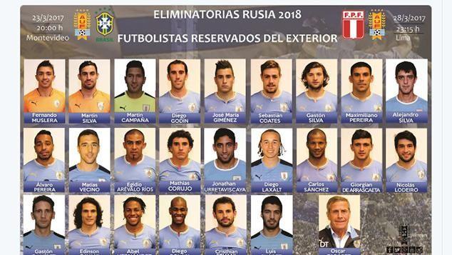 Urretaviscaya y Alejandro Silva reservados por Tabárez para próxima fecha