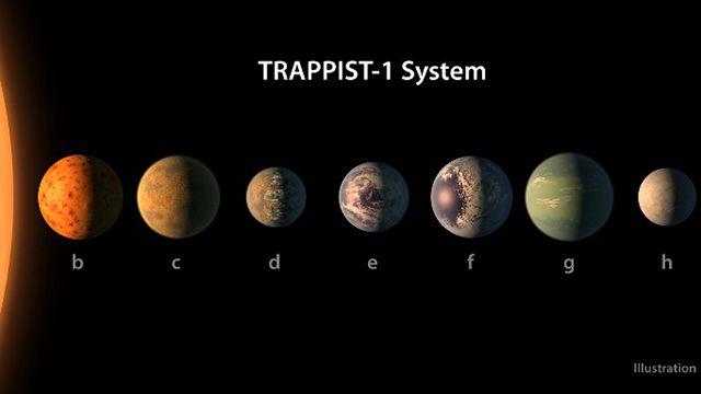 Hallan 7 nuevos planetas del tamaño de la Tierra, donde podría haber vida