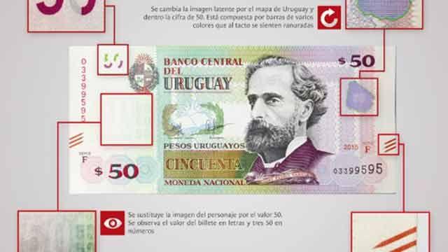 Medidas de seguridad de los nuevos billetes de $20 y $50