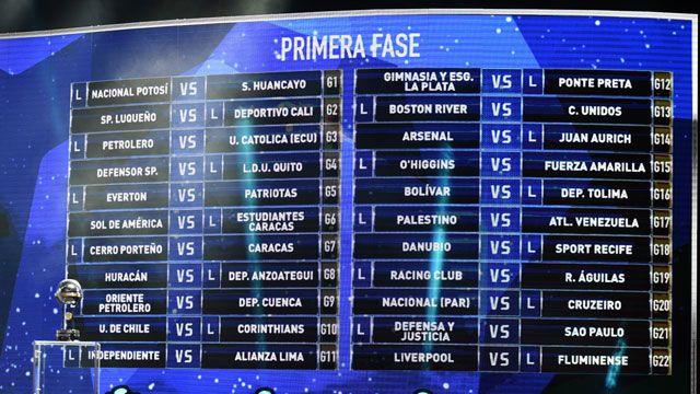 Quedó definida la suerte de los equipos uruguayos en la Sudamericana 2017