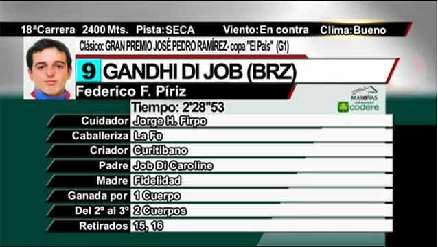 Gandhi Di Job ganó el Gran Premio José Pedro Ramírez 2017