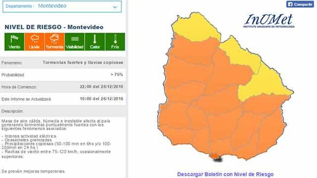 Alerta naranja para casi todo el país por lluvias y tormentas fuertes