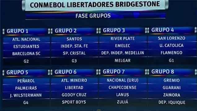 Estos serán los rivales de Nacional, Peñarol, Wanderers y Cerro