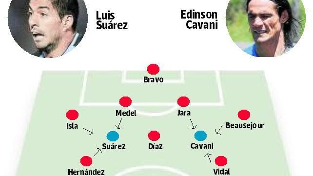 Chile pondrá a Gary Medel y a Jara para controlar a la dupla Suárez-Cavani
