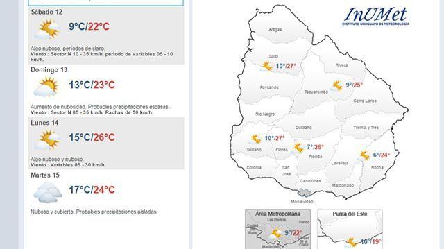 Sábado con períodos de claro en el área metropolitana y máxima de 22ºC