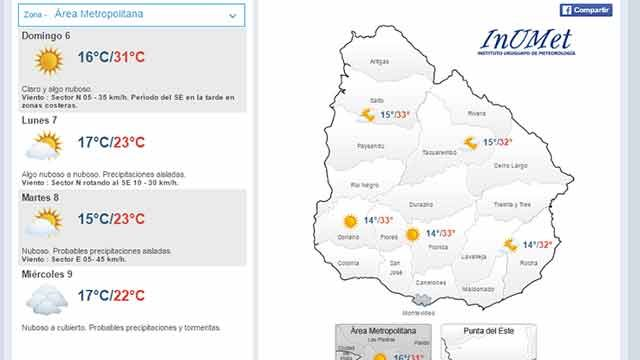 Domingo con máxima de 31º en Montevideo; lluvias aisladas para el lunes