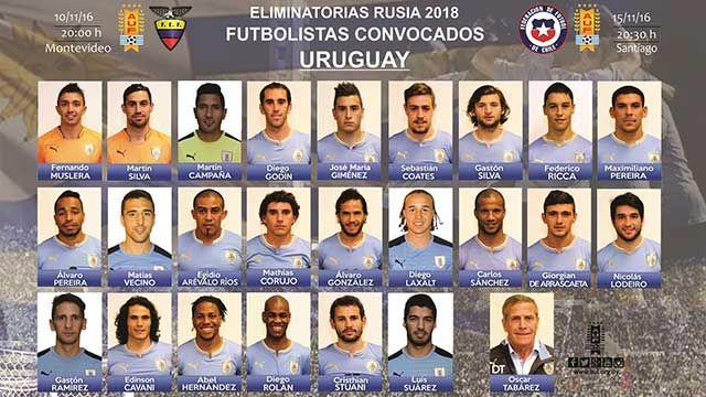 Estos son los convocados por Tabárez para enfrentar a Ecuador y Chile