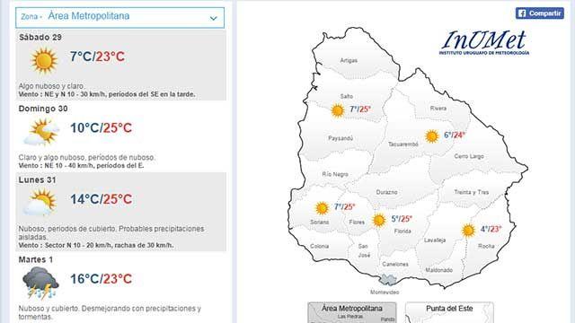 Fin de semana soleado y con temperatura en ascenso:  el martes desmejora