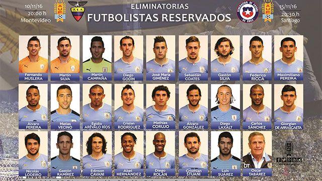 Vuelve el Tata, Josema y Maxi a la lista de reservados de Uruguay