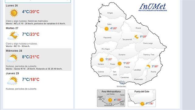 Mañanas muy frías y tardes templadas: la máxima para hoy será de 20°