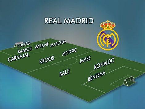 Real Madrid suma estrellas y su plantel ya parece de fantasía
