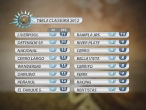 Mirá todos los goles de la novena fecha del Torneo Clausura