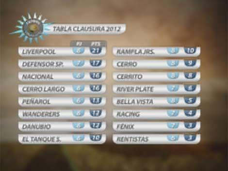 Mirá todos los goles de la 8va fecha del Clausura