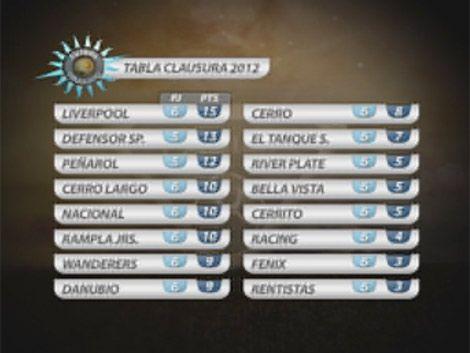 Mirá todos los goles de la sexta fecha del Torneo Clausura