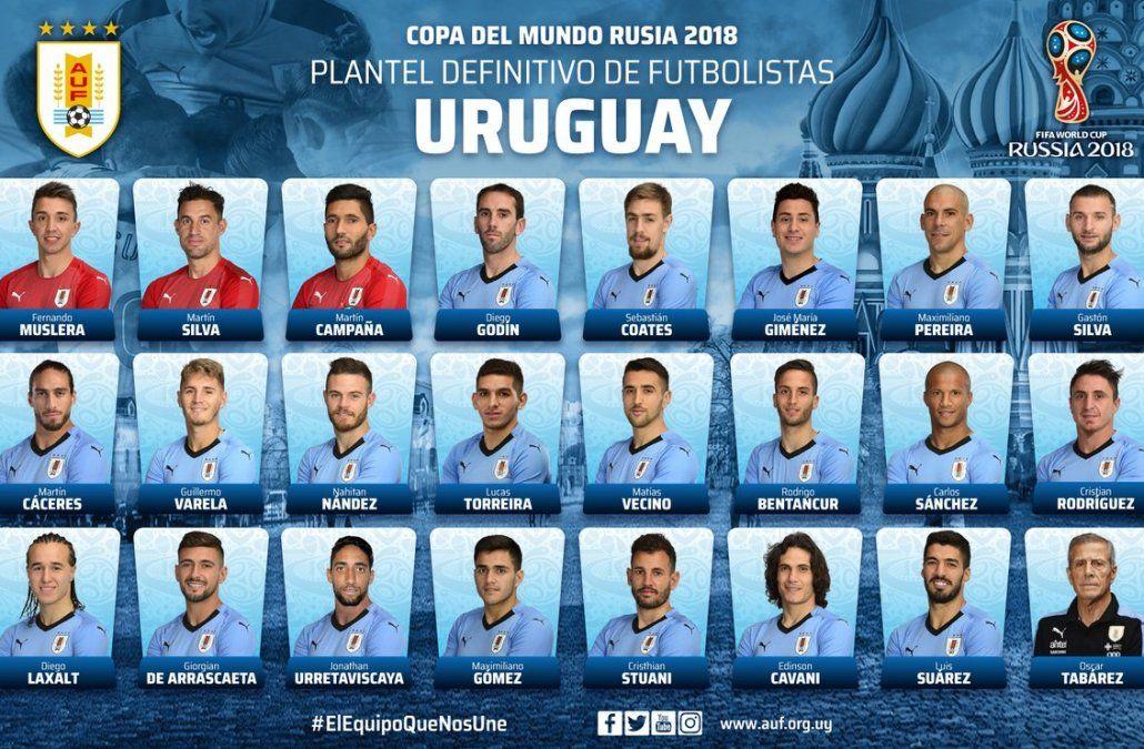 Tabárez confirmó la lista de 23 sin Valverde, Lodeiro ni Gastón Ramírez
