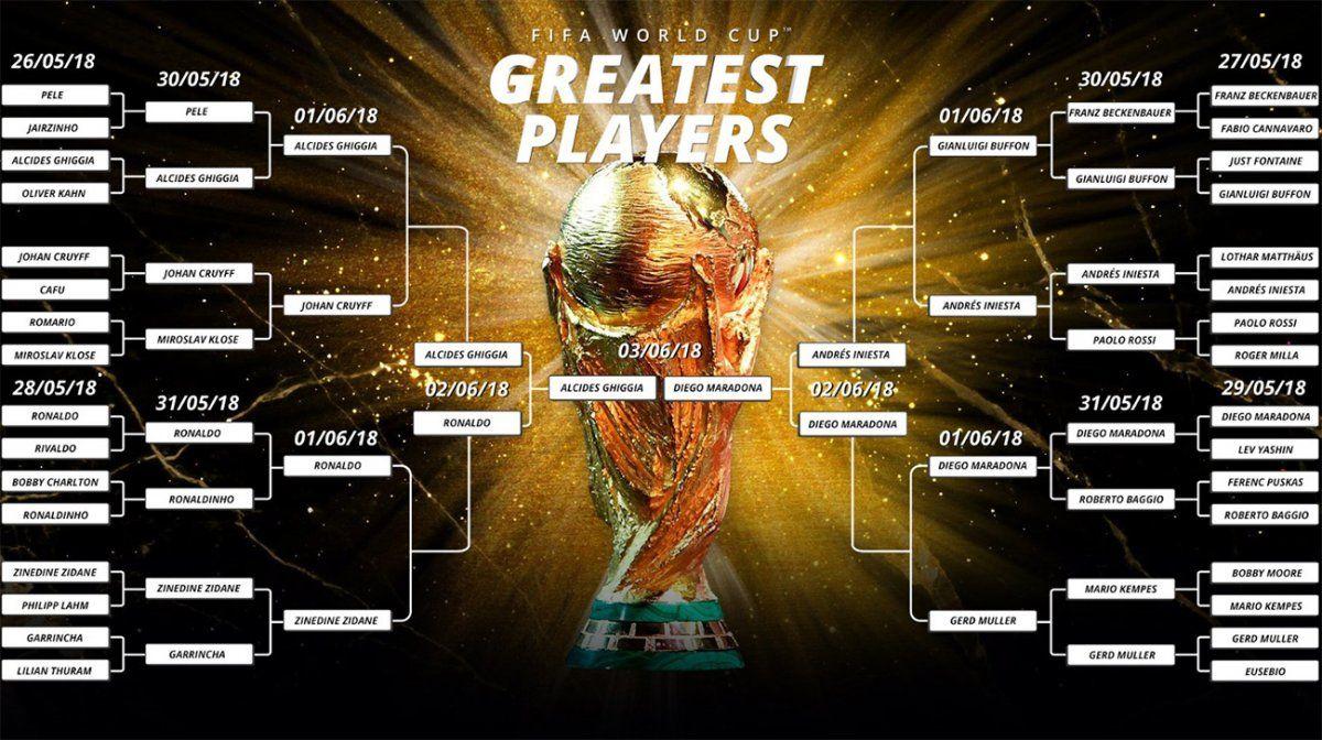 Alcides Ghiggia y Diego Maradona se disputan el título de Mejor jugador de todos los tiempos