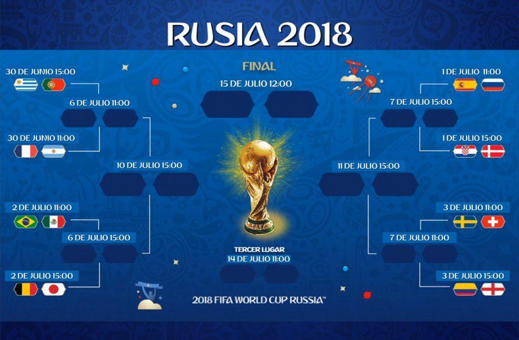 Así quedaron todos los cruces en octavos de final de la Copa del Mundo