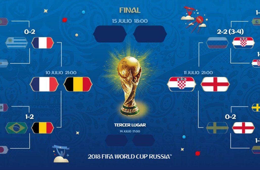 Así quedaron los cruces de semifinales del Mundial de Rusia