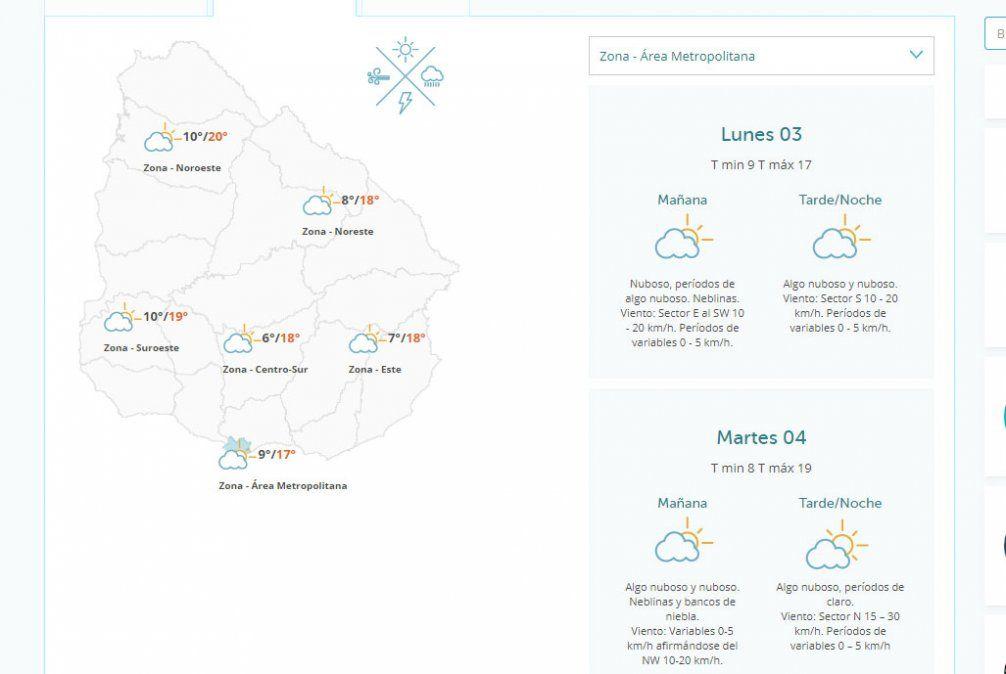 Buen tiempo y temperatura en ascenso en próximos tres días