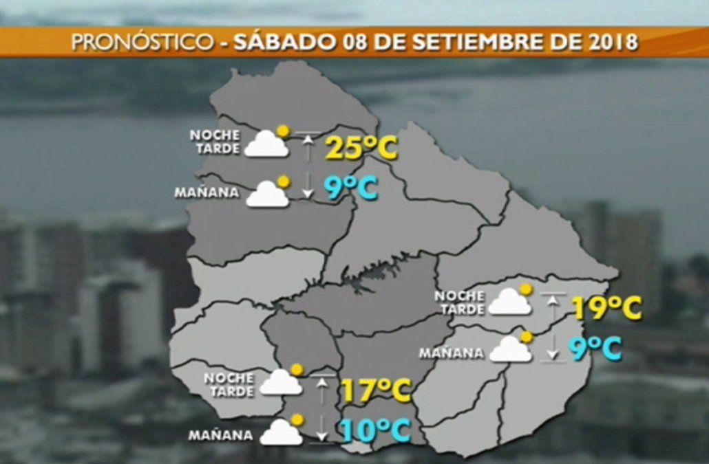 Tres días nubosos y soleados: temperatura máxima superará los 20°