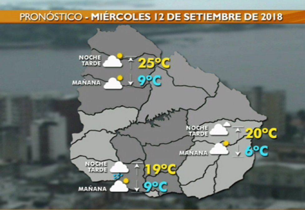 Se esperan lluvias para este miércoles: temperatura máxima de 19°