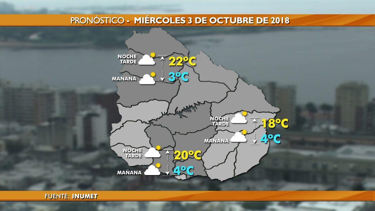 Tiempo algo nuboso en todo el país y la máxima alcanzará los 19ºC en la capital