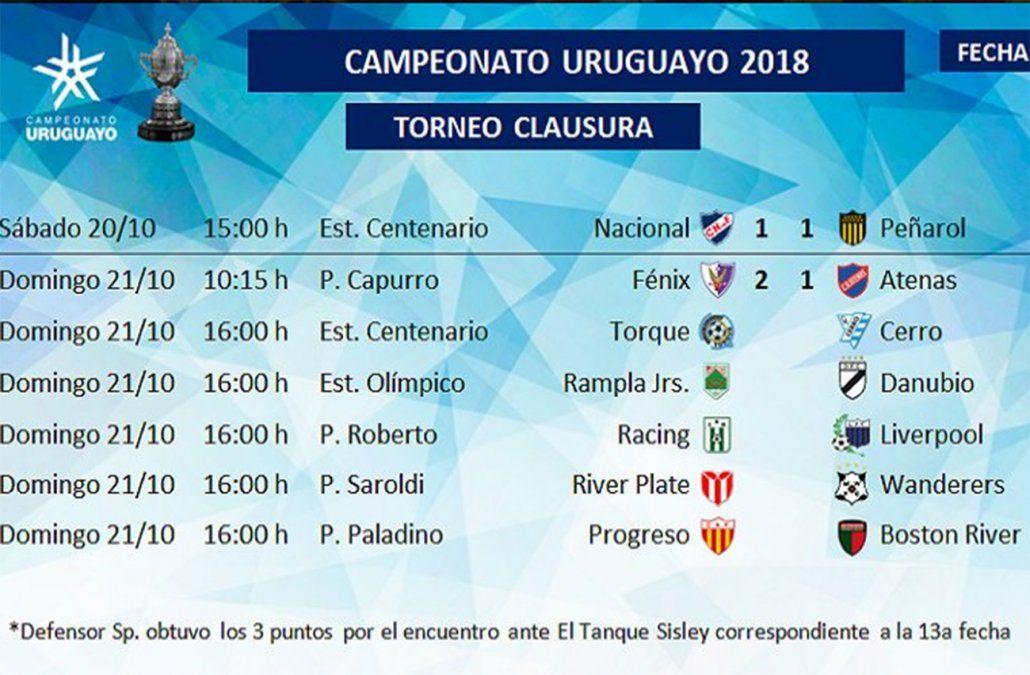 Foto: Twitter @CampeonatoAUF