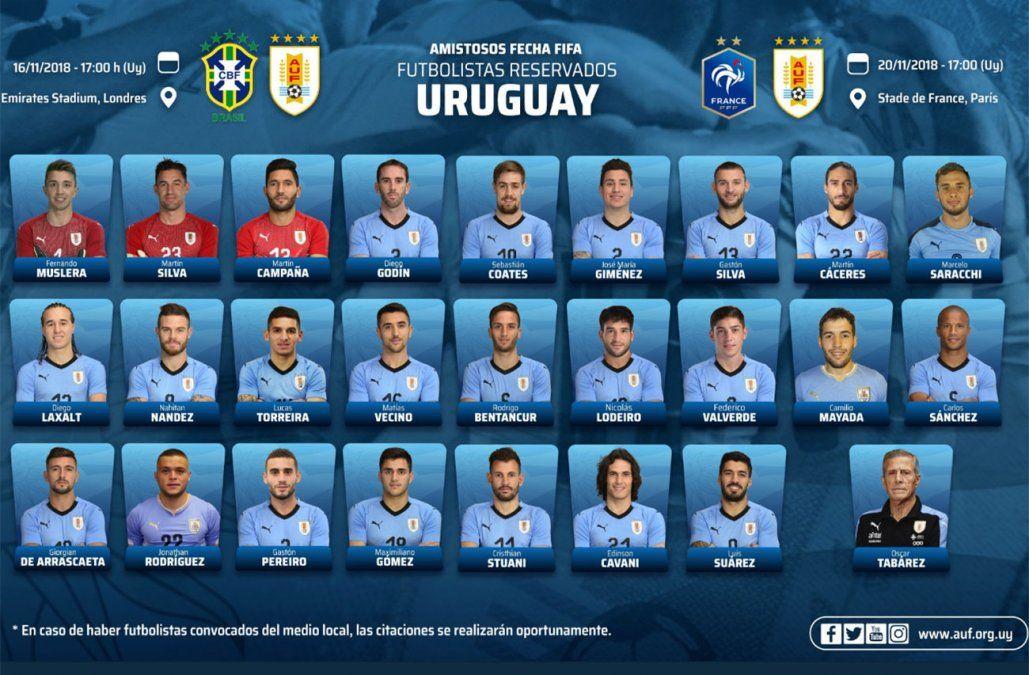 Selección: reservados para amistosos con Brasil y Francia
