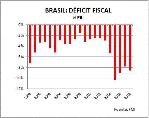 La reparación de Brasil
