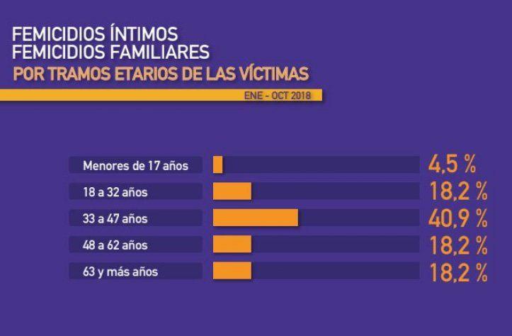 Hubo más de 4 denuncias por hora de violencia doméstica este año en Uruguay