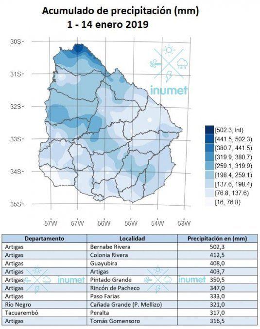 Artigas supera los 500 mm de lluvia en los primeros 15 días del año
