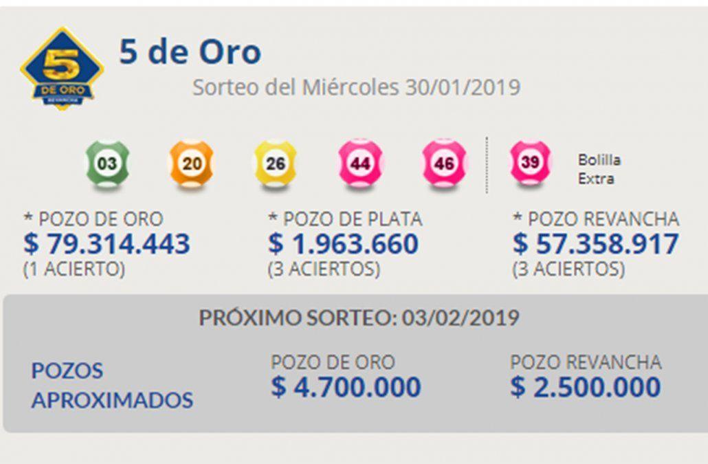 El 5 de oro con récord millonario se quedó en Maldonado