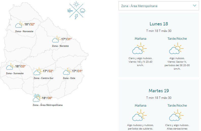 La ola de calor ya está en Uruguay: la temperatura irá en aumento esta semana