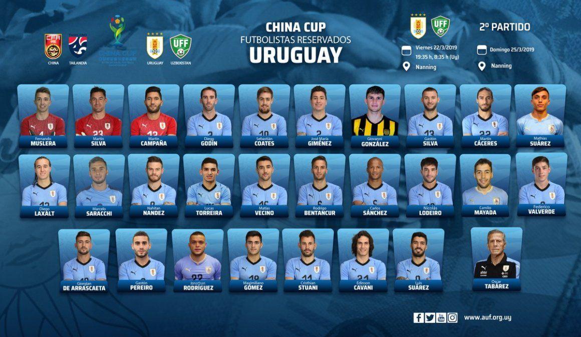 Tabárez presentó la lista para jugar la China Cup con la sorpresa de Giovanni González