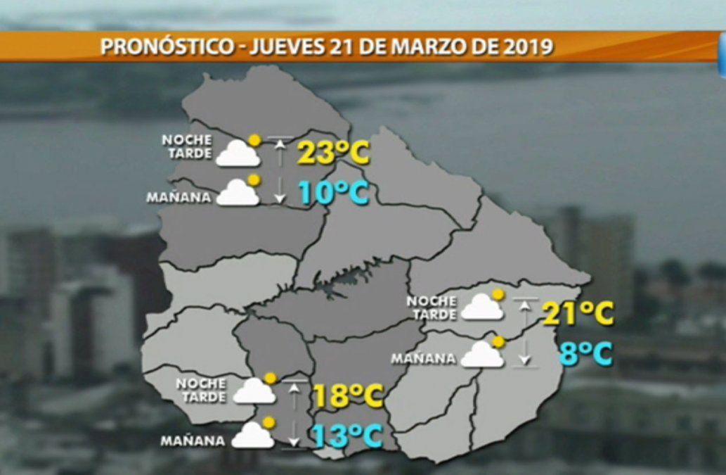 Clima de otoño para los próximos tres días: sol y temperatura máxima de 20 grados
