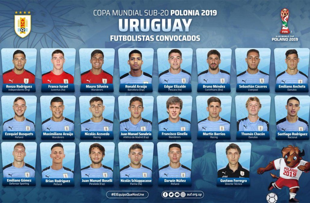 Ferreyra definió el plantel de Uruguay para el Mundial Sub 20 de Polonia