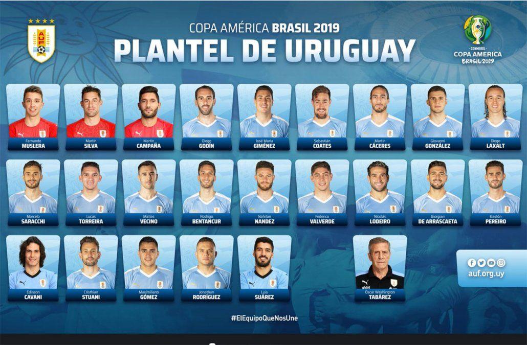 Zorrito Suárez y Gastón Silva, eliminados de la lista de la Copa América