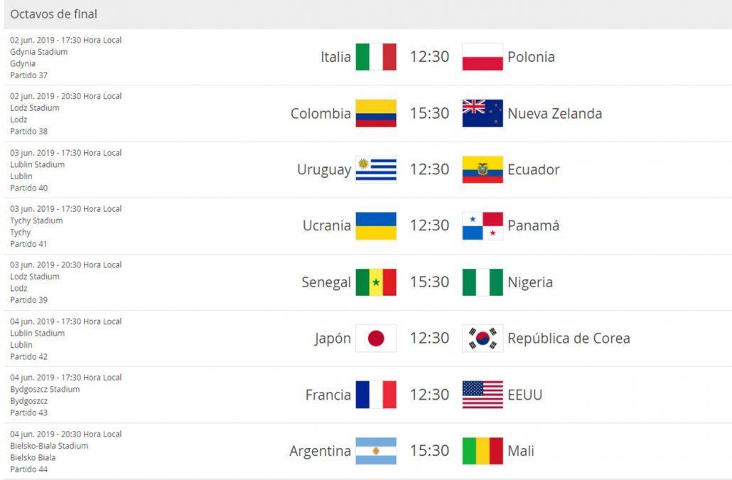 Panamá, orgullo de Concacaf en Mundial Sub-20