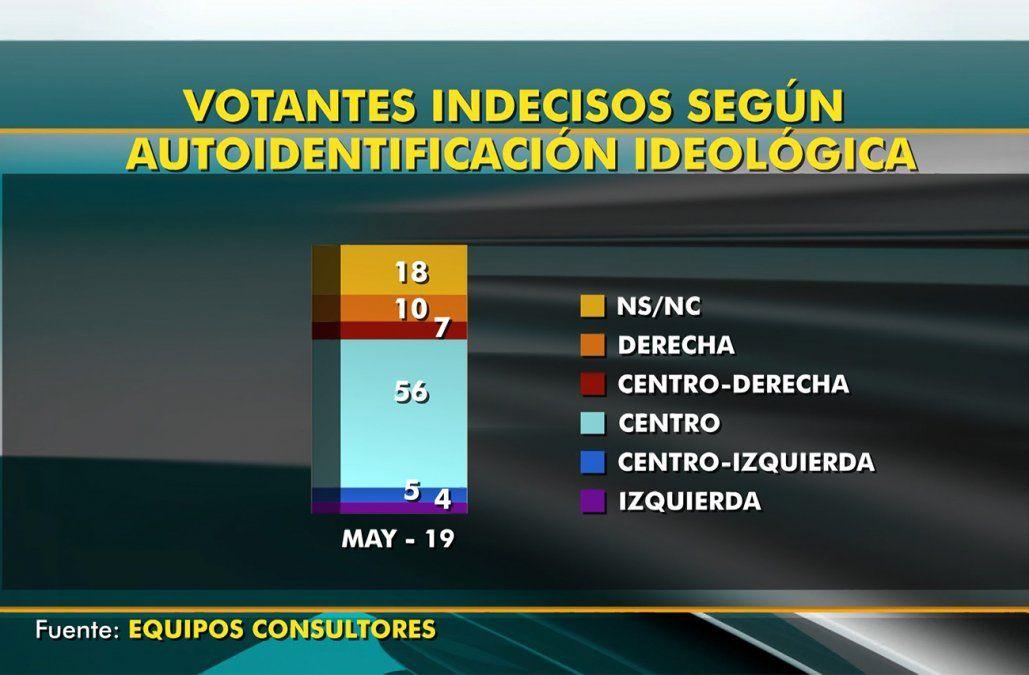 Resultado de imagen para uruguay indecisos