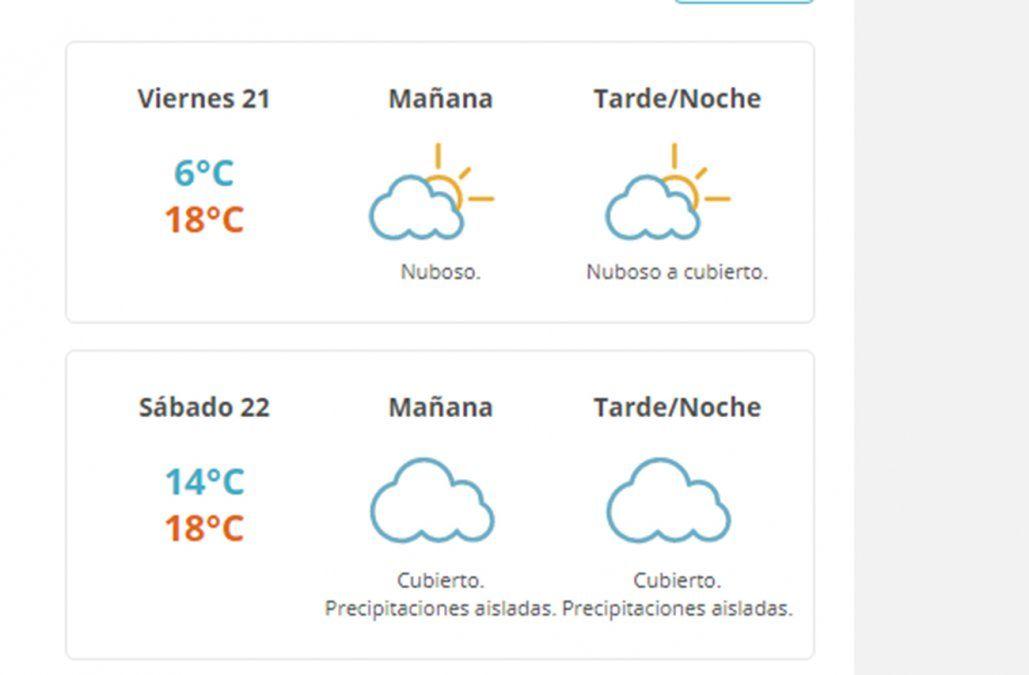 Aproveche el día: viernes soleado; lluvias para sábado y domingo