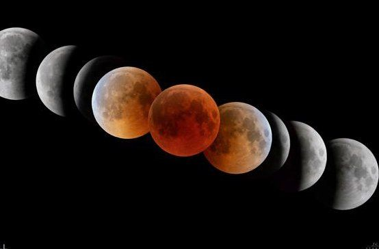 Secuencia del eclipse con tres fases umbrales antes y después de la totalidad y el comienzo