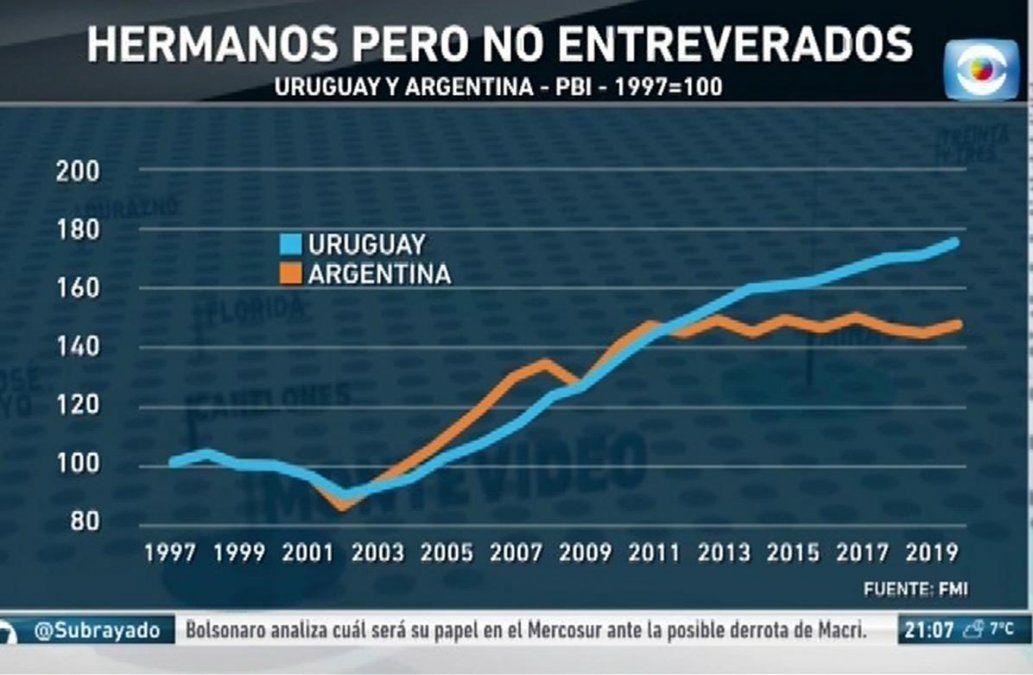 Que la realidad Argentina no nos distraiga