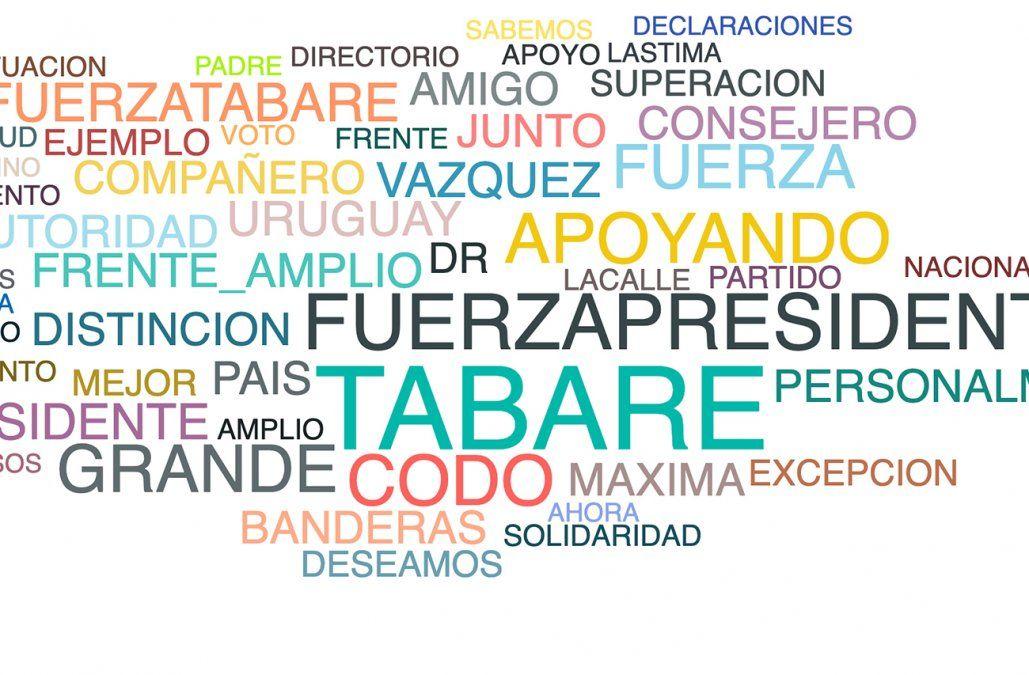 La salud del presidente Vázquez y su impacto en las redes sociales