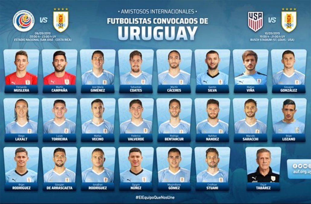 La lista de convocados de Tabárez con varias novedades debido a las bajas por lesión