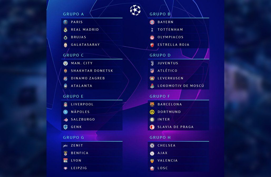 La UEFA sorteó la fase de grupos y los uruguayos esperan para enfrentarse