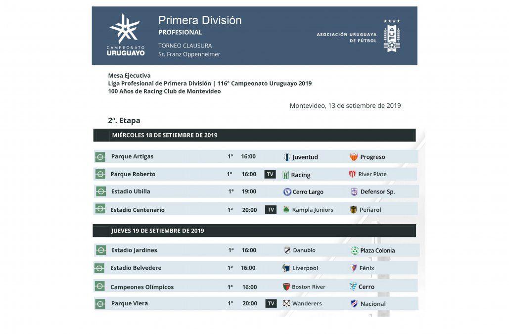 Se juega desde hoy 2ª fecha del Torneo Clausura: Rampla-Peñarol en el Centenario desde las 20